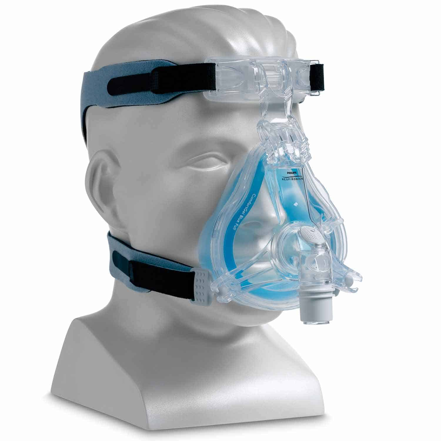 6 Best CPAP Masks - Top Brands Reviewed (2019)